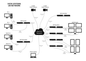 Phoenix network schematic