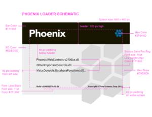 Phoenix software loader style schematic