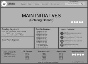 PeoriaAZ.gov website redesign (wireframes)